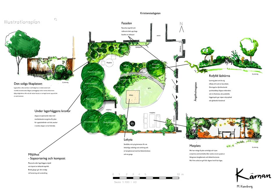 Trädgårdsdesign Malmö 6
