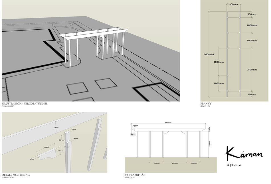 Trädgårdsdesign Malmö 12