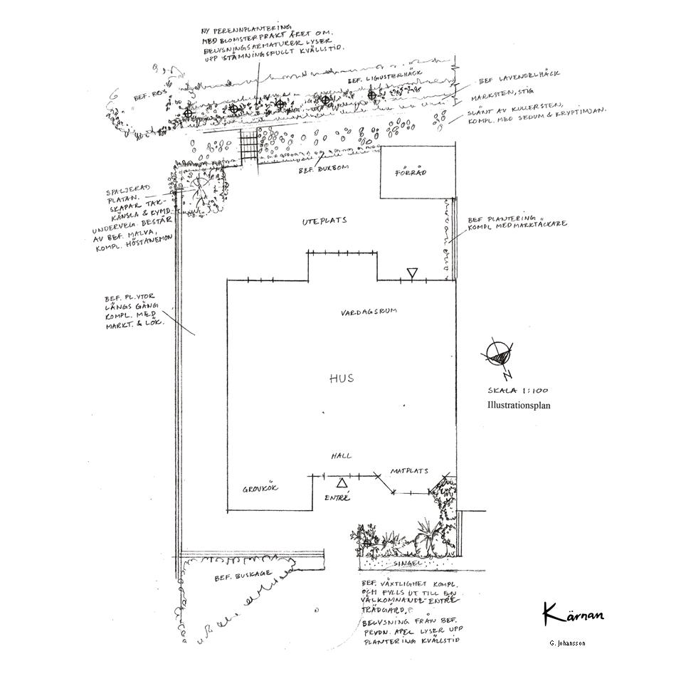 Trädgårdsdesign Malmö 19