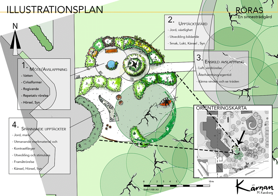 Trädgårdsdesign Malmö 8
