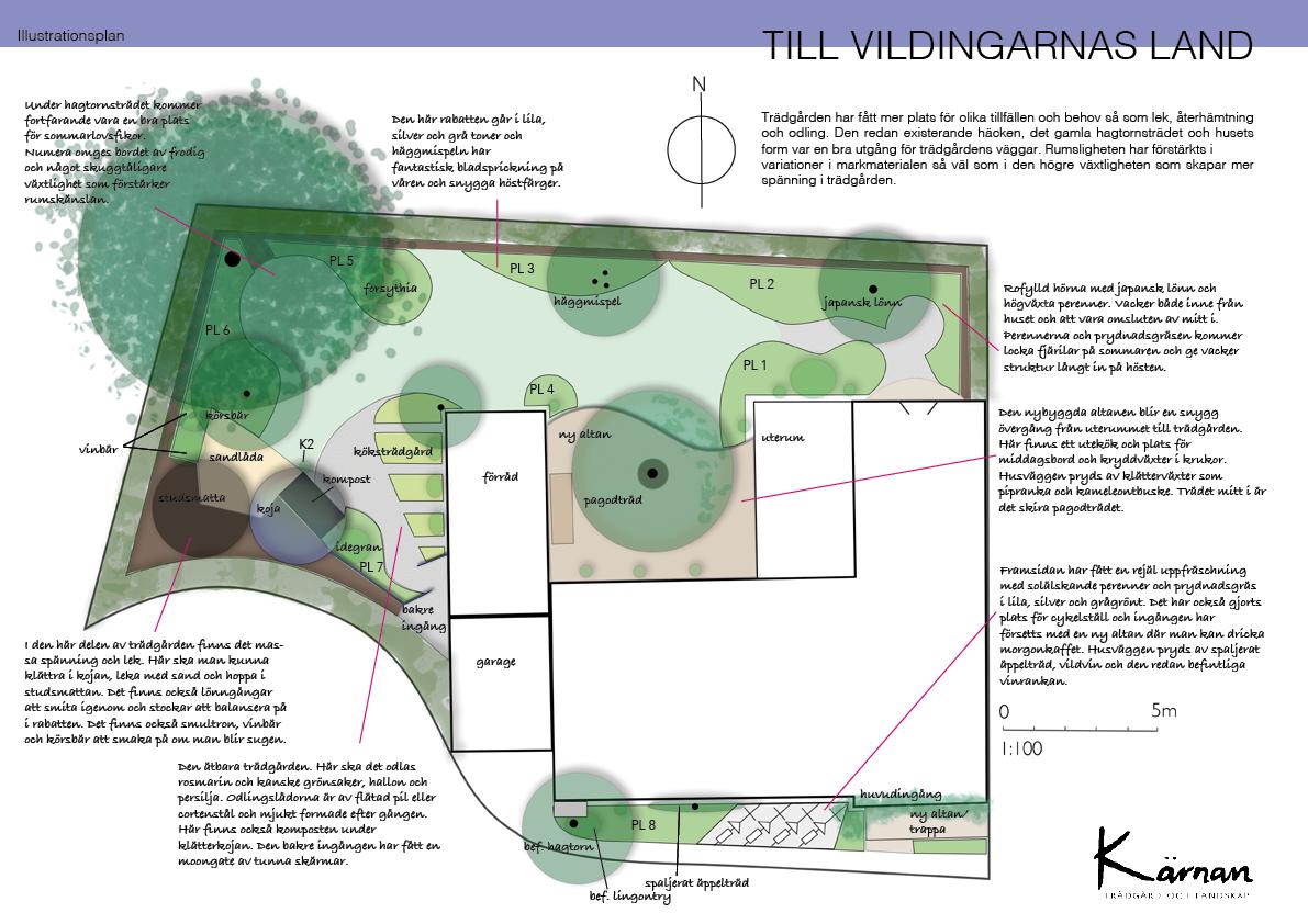 Trädgårdsdesign Malmö